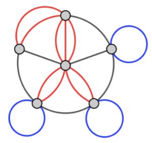PoSR-multigraph