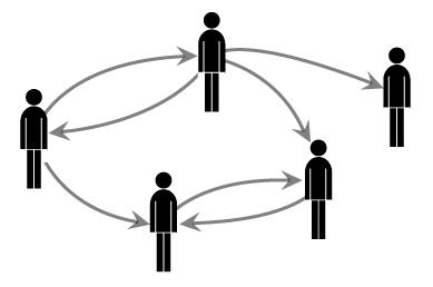 simple social graph